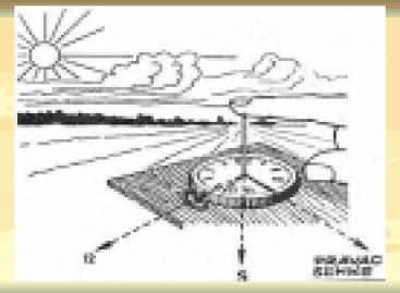 Сналажење у простору (III – IV разред)