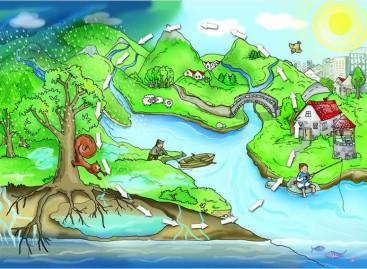 Кружење воде у природи