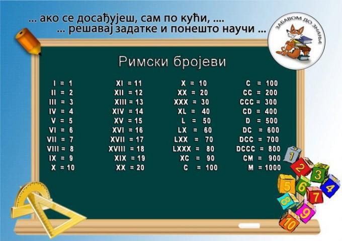 Молитва математика