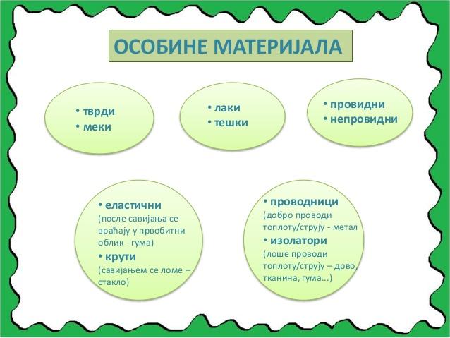 materijali-4-638