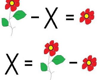 Како објаснити деци једначине
