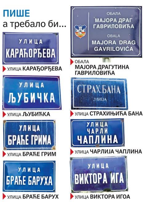 nazivi-ulica