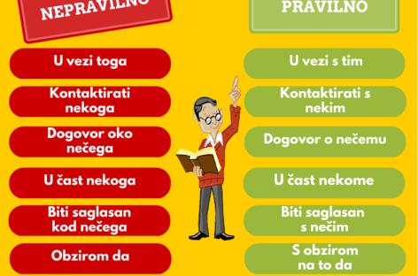 Шест језичких грешака које праве готово сви