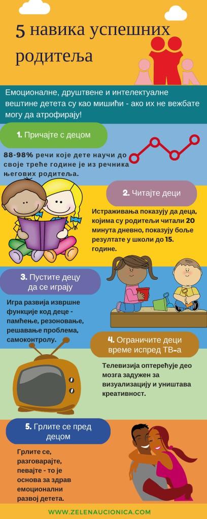 5 navika