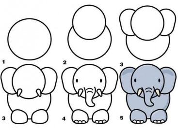 Како нацртати