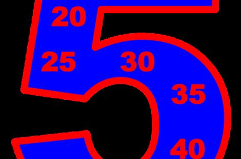 Taблица множења (за пано)