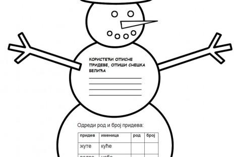 Припрема наставника за угледни час српског језика