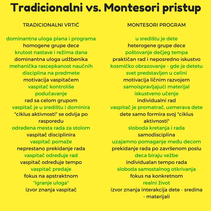 tradicionalni vs montesori