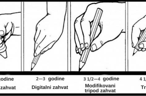 Правилно држање оловке