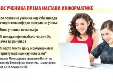 Информатика обавезна основцима, школска година дужа седмацима и осмацима