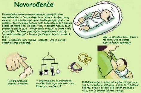 Кратак водич (у сликама) кроз развој бебе од 0 до 36 месеци