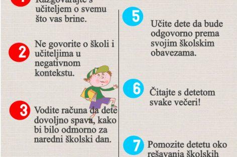 Како да помогнете детету да буде успешно у школи