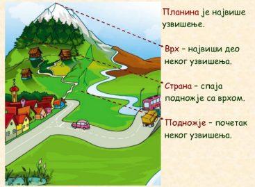 Reljef – izgled zemljišta