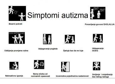 Симптоми аутизма