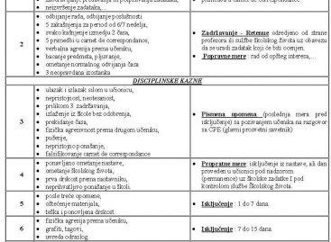 Интерни правилник француске школе у Београду