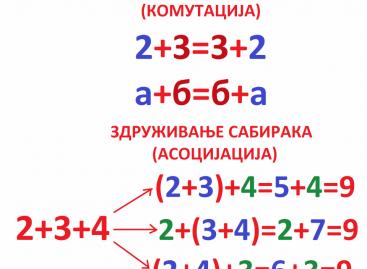 Пано – математика