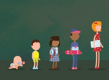 Развојна линија детета до 7 година – симптоми уредног и успореног развоја