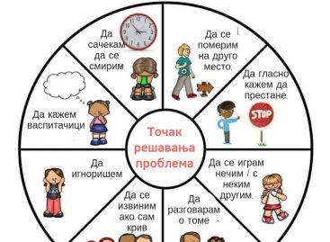 Точак решавања проблема – научите децу да решавају сукобе