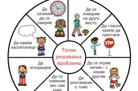 Točak rešavanja problema – naučite decu da rešavaju sukobe