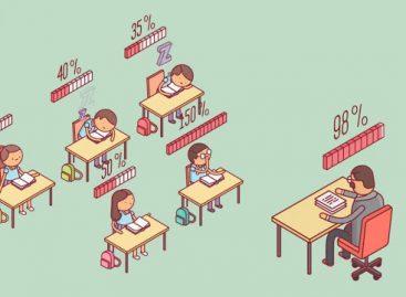 Шест великих проблема нашег образовног система
