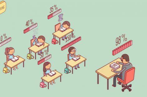 Šest velikih problema našeg obrazovnog sistema