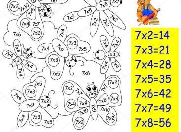 Таблица множења уз забаву и игру